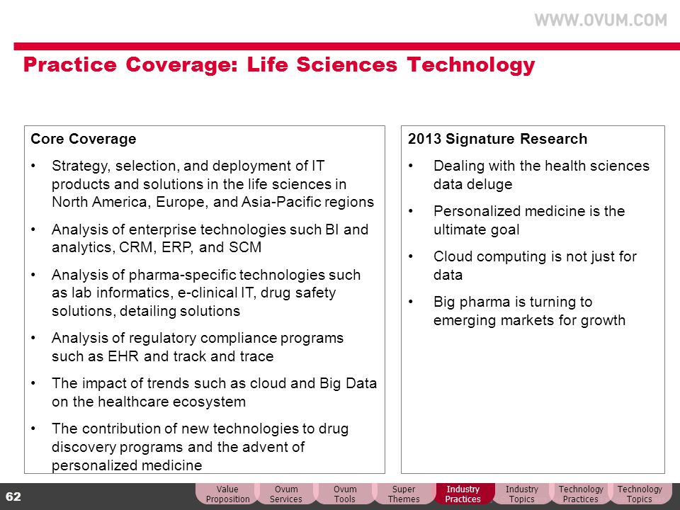 Practice Coverage: Life Sciences Technology