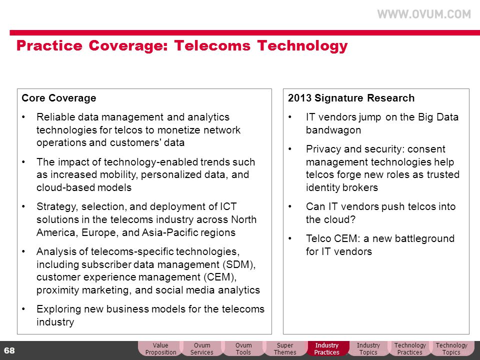 Practice Coverage: Telecoms Technology