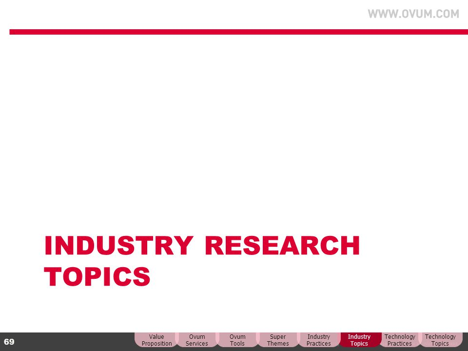 Industry Research Topics
