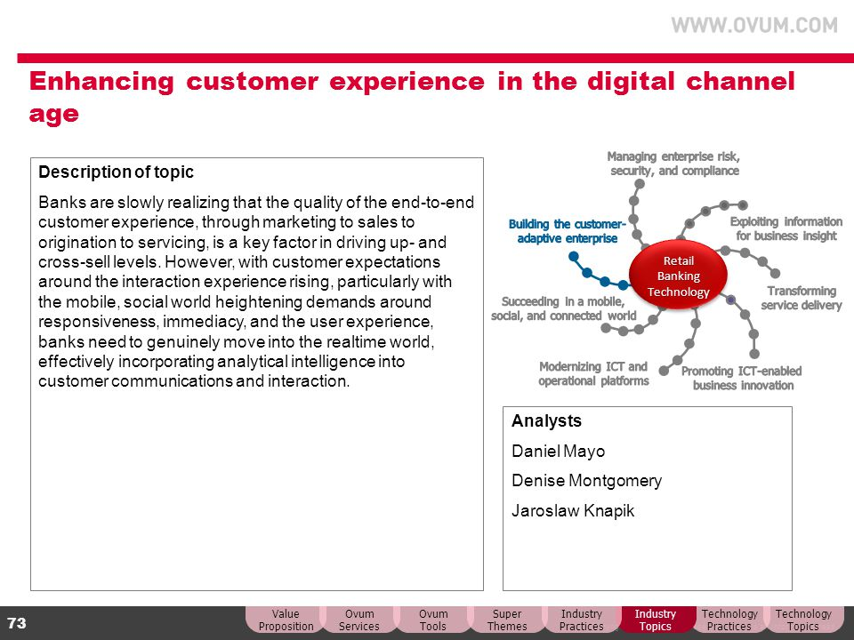 Enhancing customer experience in the digital channel age