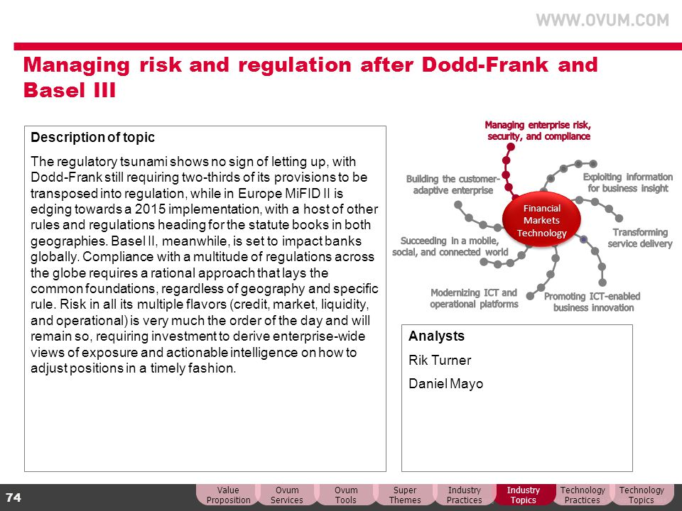 Managing risk and regulation after Dodd-Frank and Basel III