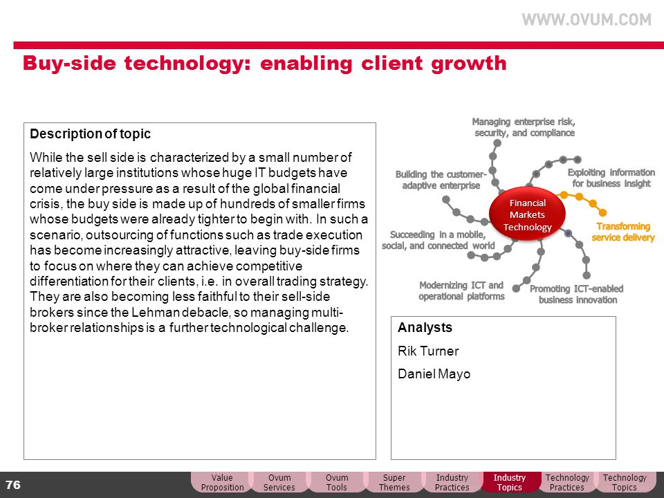 Buy-side technology: enabling client growth