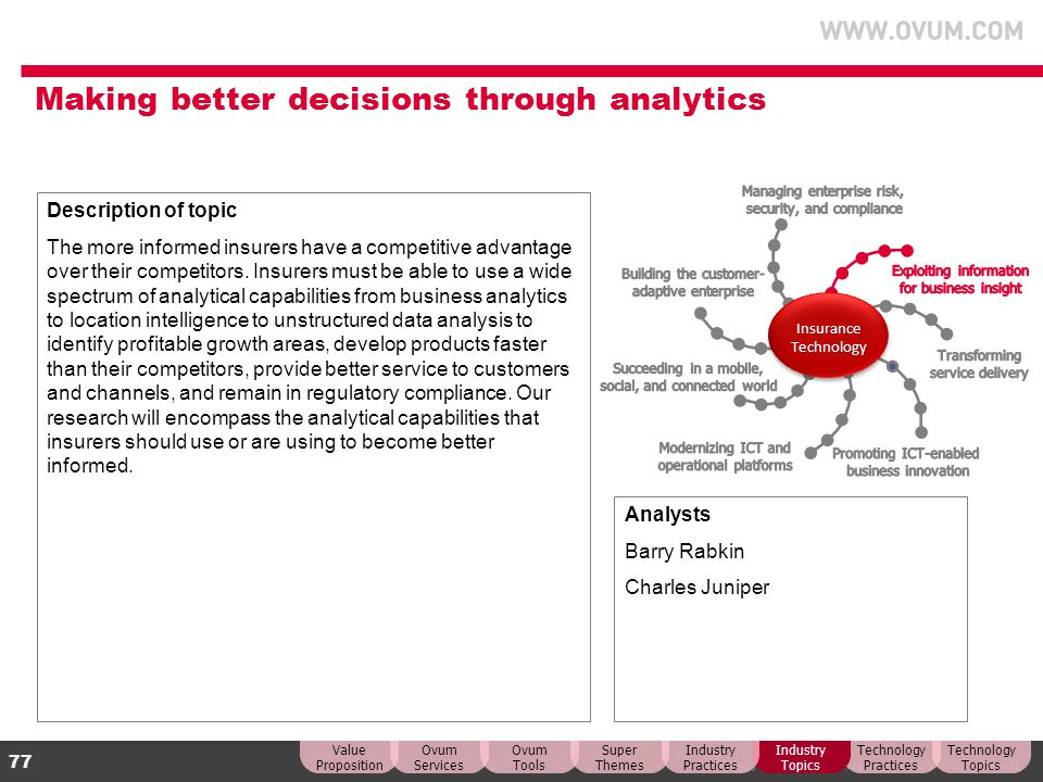 Making better decisions through analytics