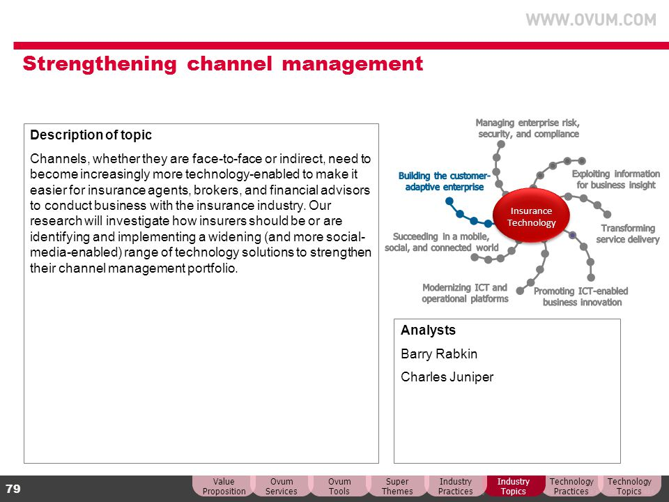 Strengthening channel management