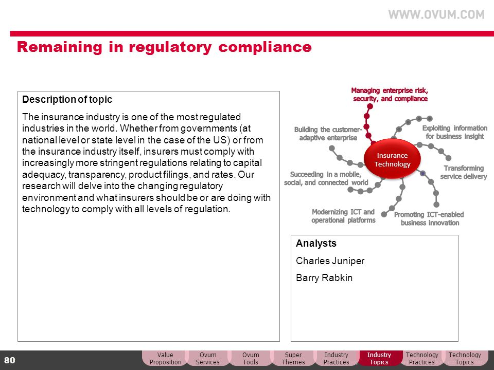 Remaining in regulatory compliance
