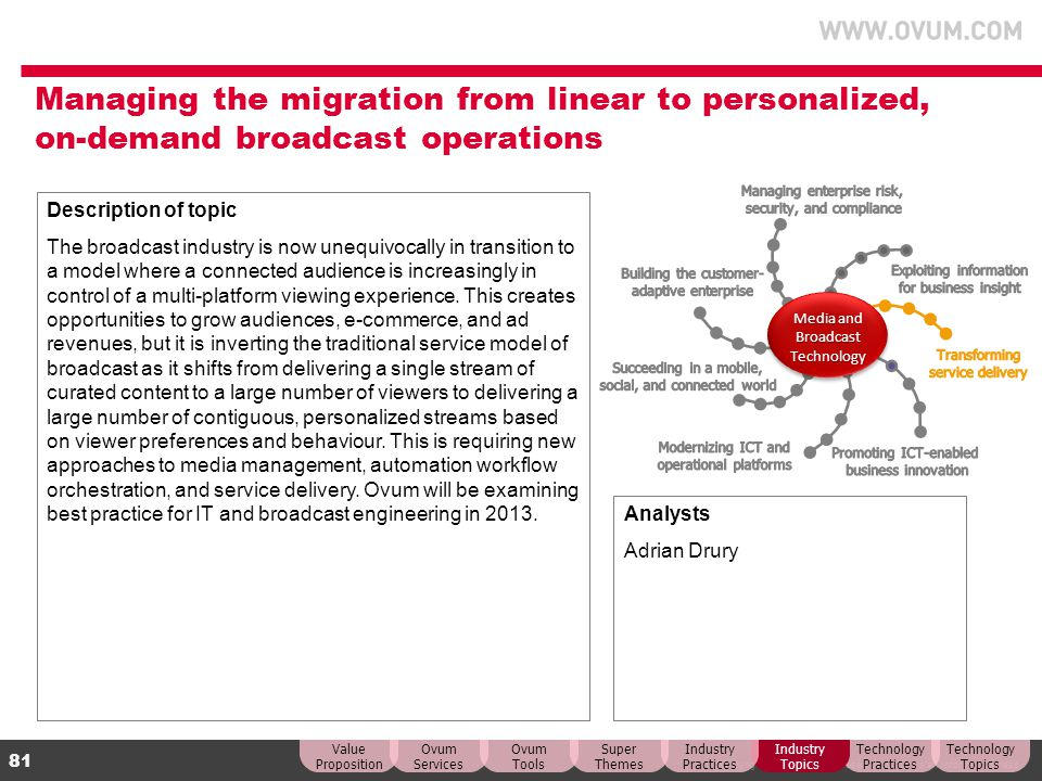 Managing the migration from linear to personalized, on-demand broadcast operations