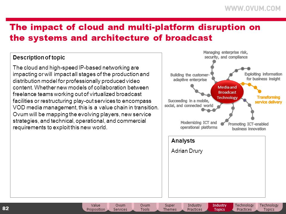 The impact of cloud and multi-platform disruption on the systems and architecture of broadcast