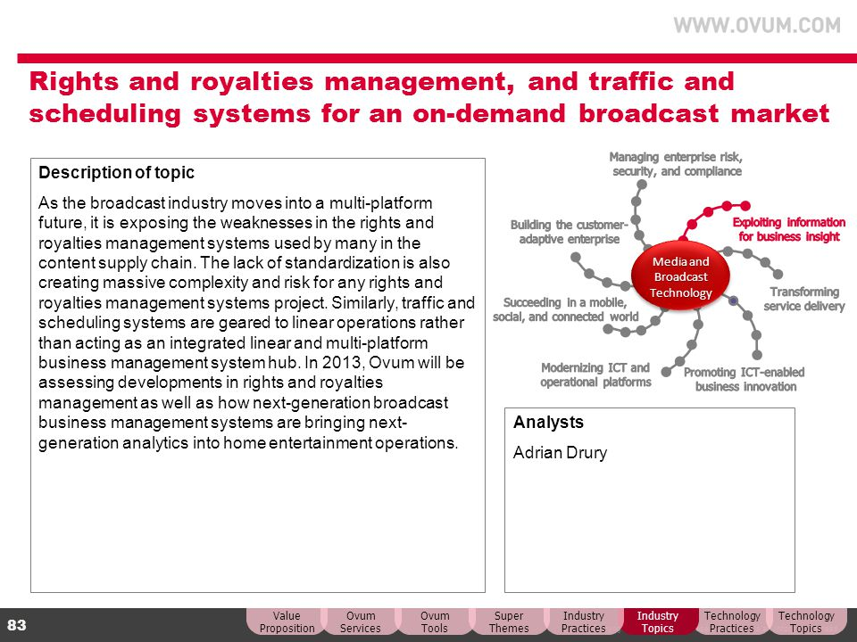 Rights and royalties management, and traffic and scheduling systems for an on-demand broadcast market