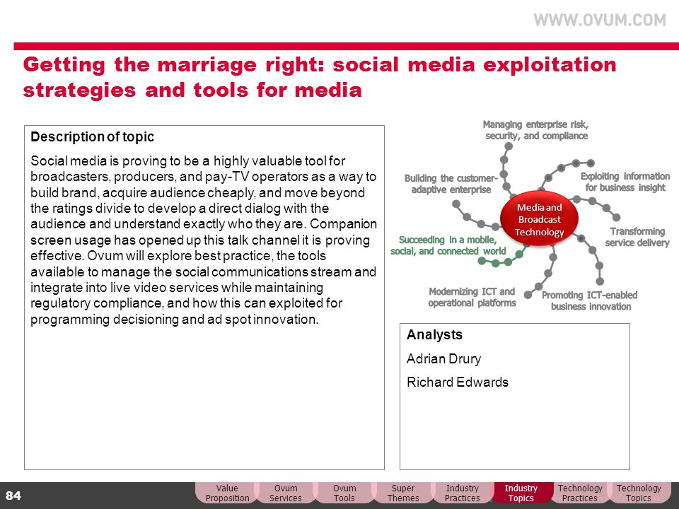 Getting the marriage right: social media exploitation strategies and tools for media