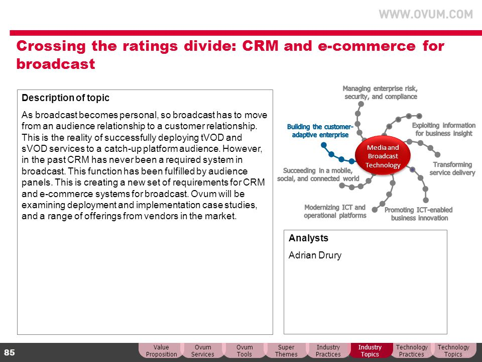 Crossing the ratings divide: CRM and e-commerce for broadcast
