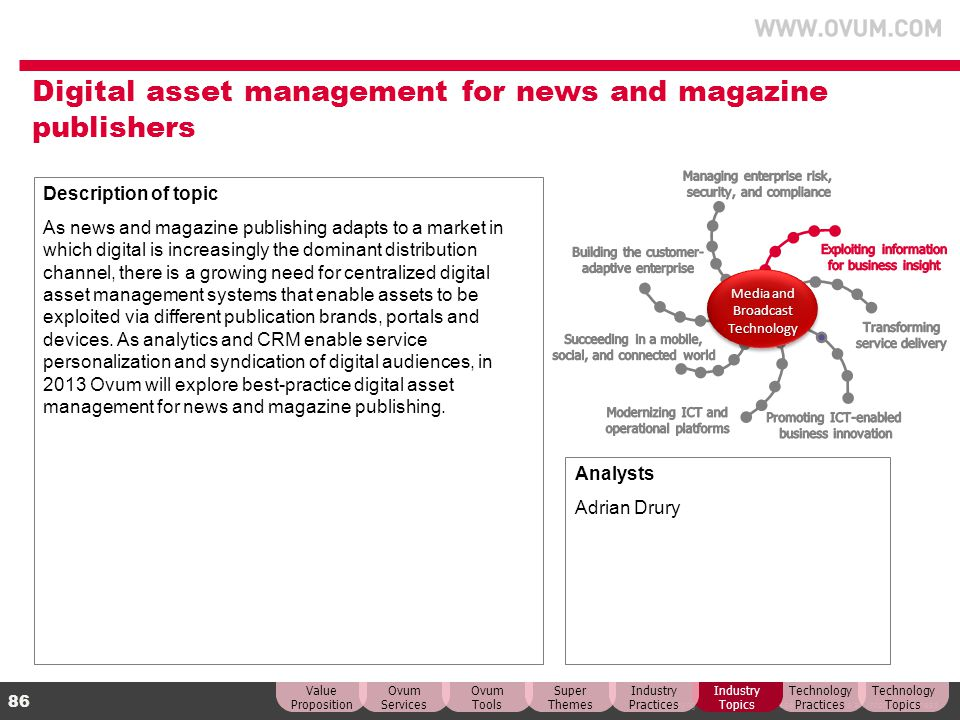 Digital asset management for news and magazine publishers
