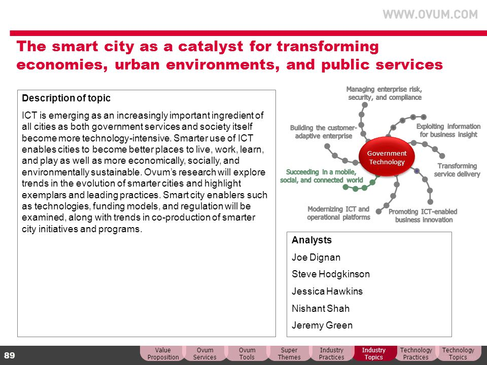 The smart city as a catalyst for transforming economies, urban environments, and public services
