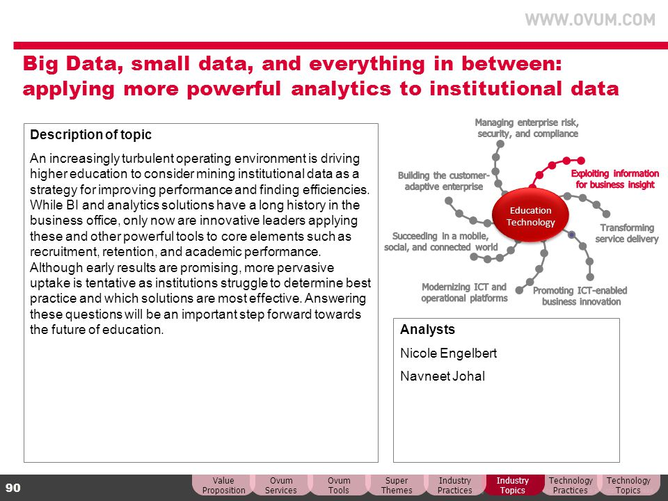Big Data, small data, and everything in between: applying more powerful analytics to institutional data