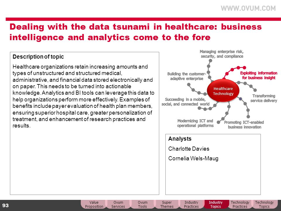 Dealing with the data tsunami in healthcare: business intelligence and analytics come to the fore