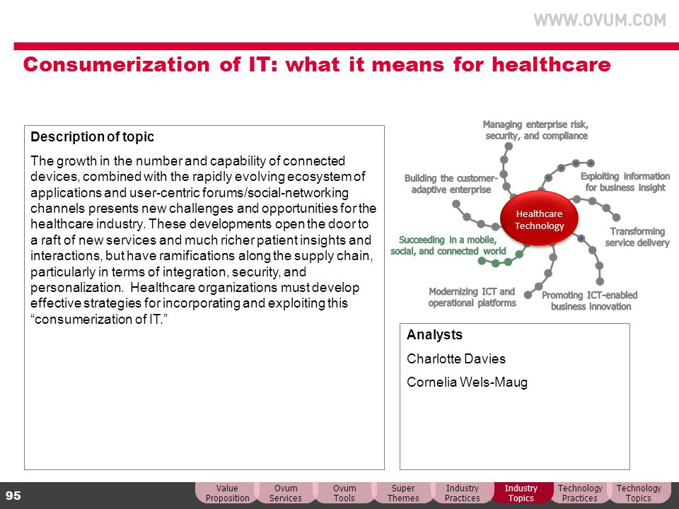 Consumerization of IT: what it means for healthcare