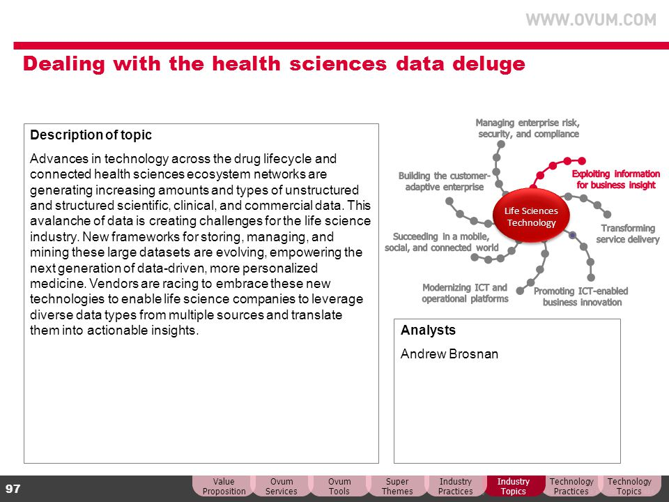 Dealing with the health sciences data deluge