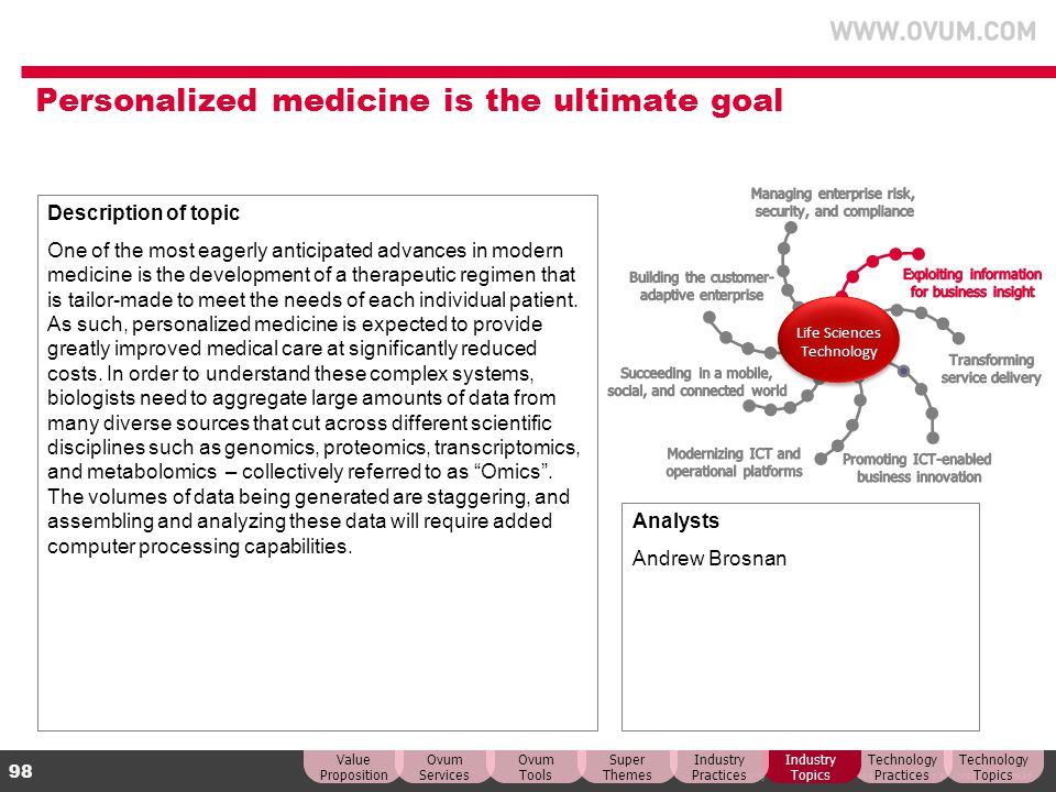 Personalized medicine is the ultimate goal