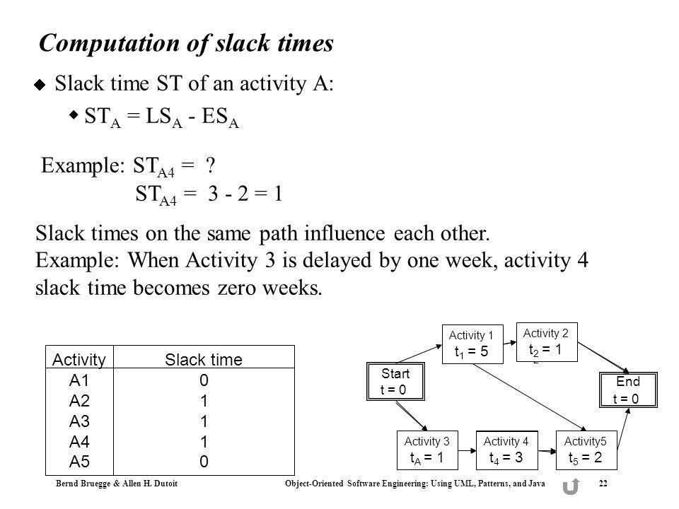 Computation of slack times