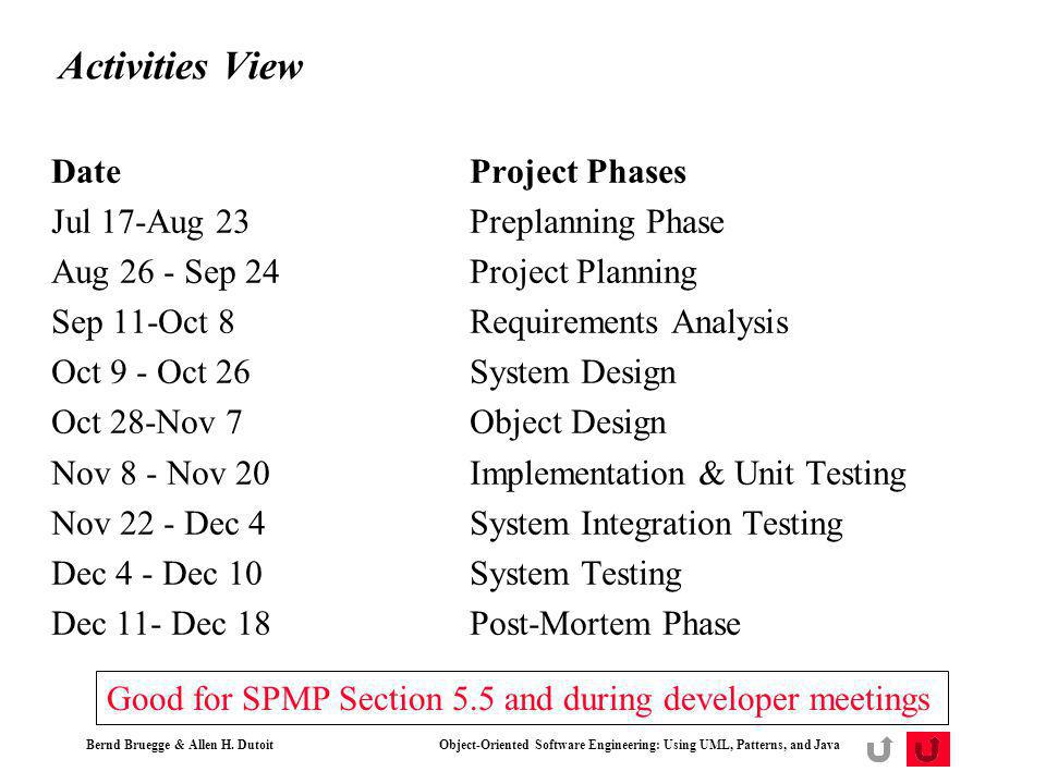 Activities View Date Project Phases Jul 17-Aug 23 Preplanning Phase