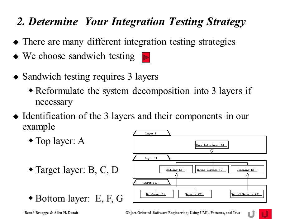 2. Determine Your Integration Testing Strategy