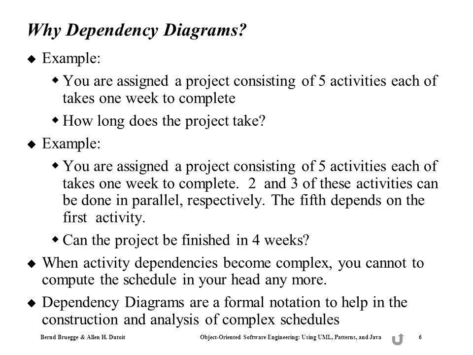 Why Dependency Diagrams