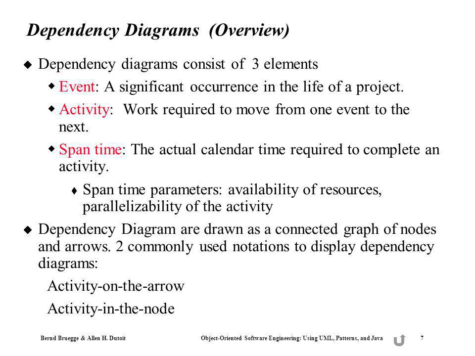 Dependency Diagrams (Overview)
