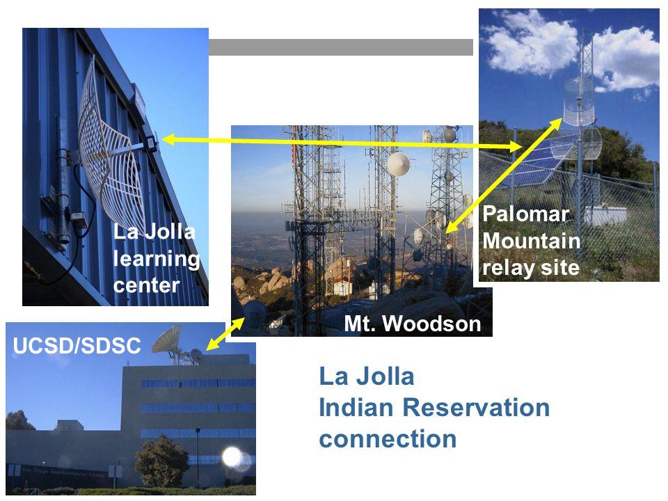 La Jolla Indian Reservation connection
