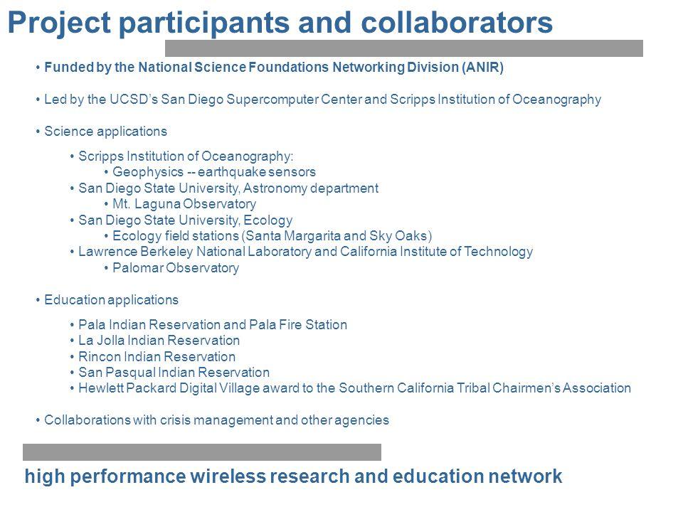 Project participants and collaborators