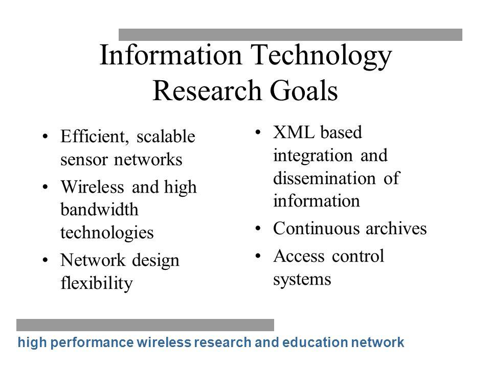 Information Technology Research Goals