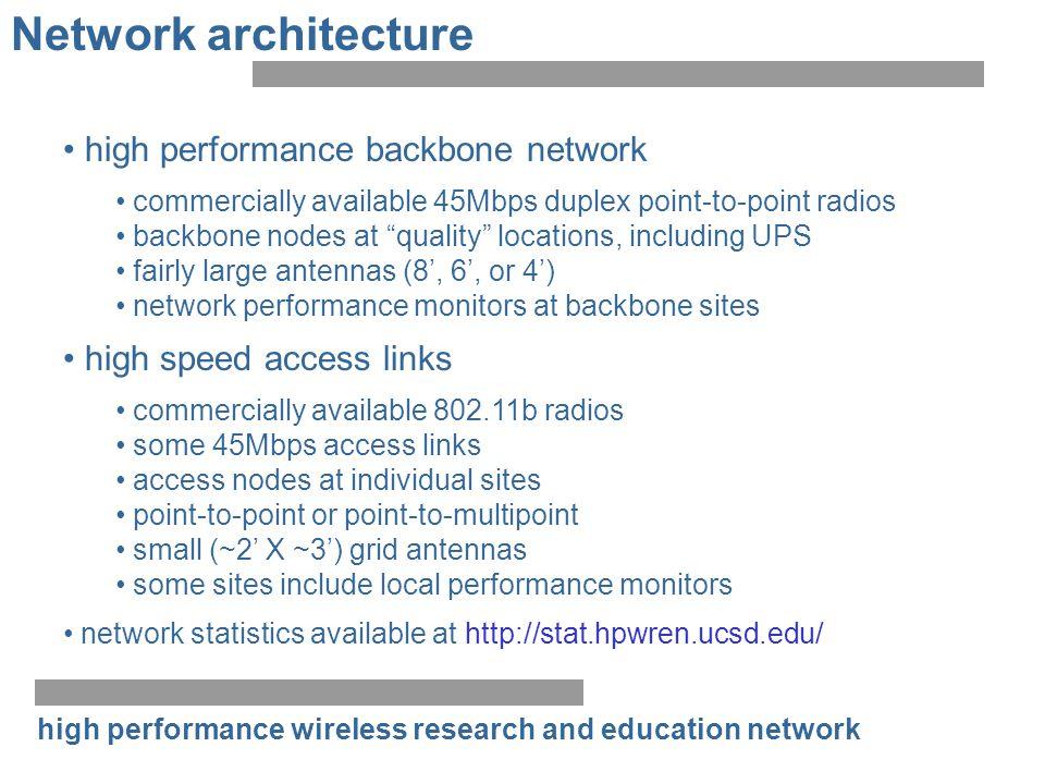 Network architecture high performance backbone network