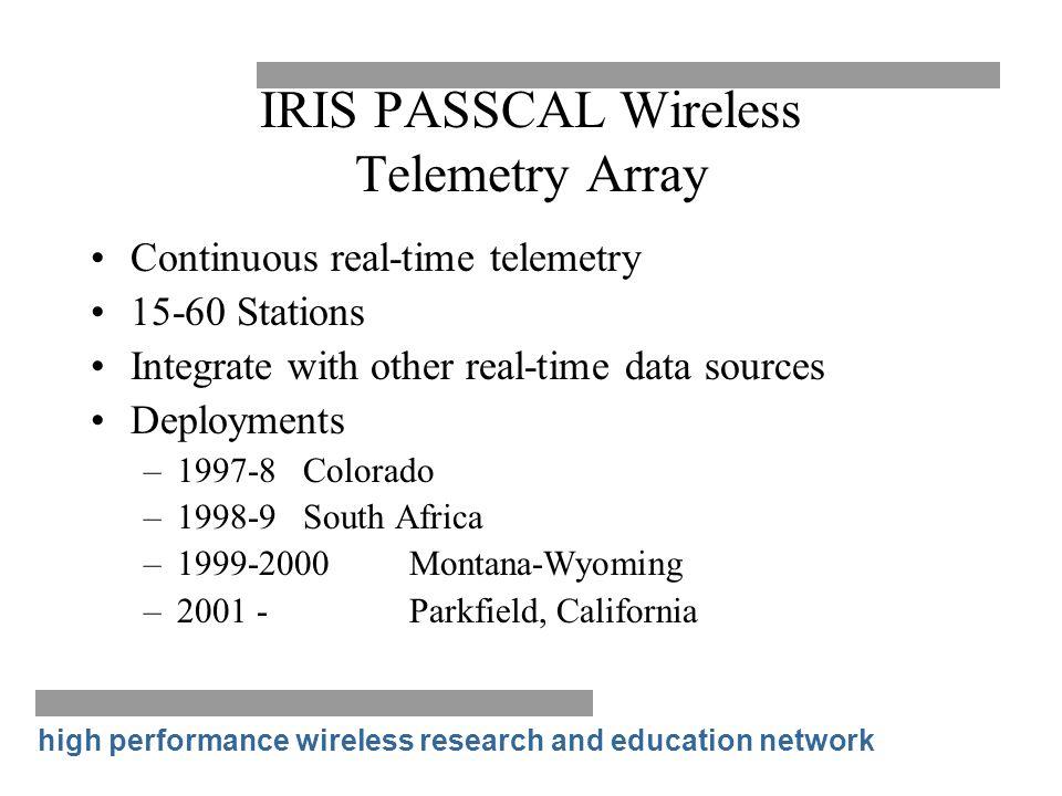 IRIS PASSCAL Wireless Telemetry Array