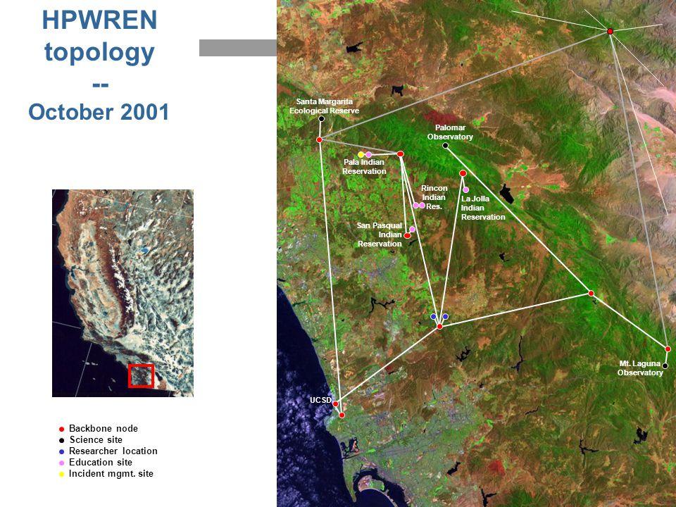 HPWREN topology -- October 2001