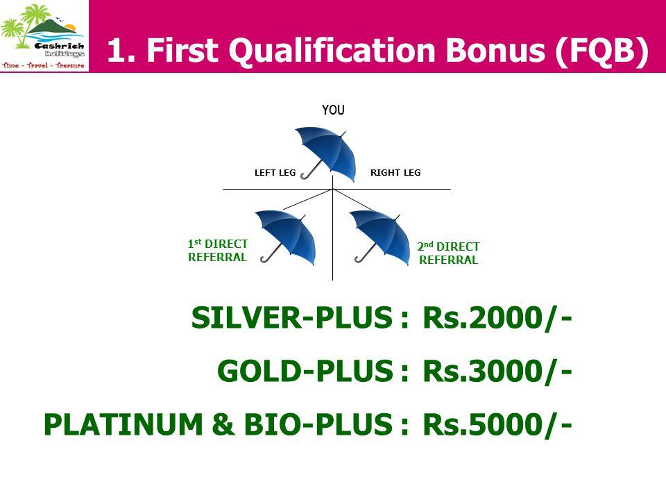 1. First Qualification Bonus (FQB)