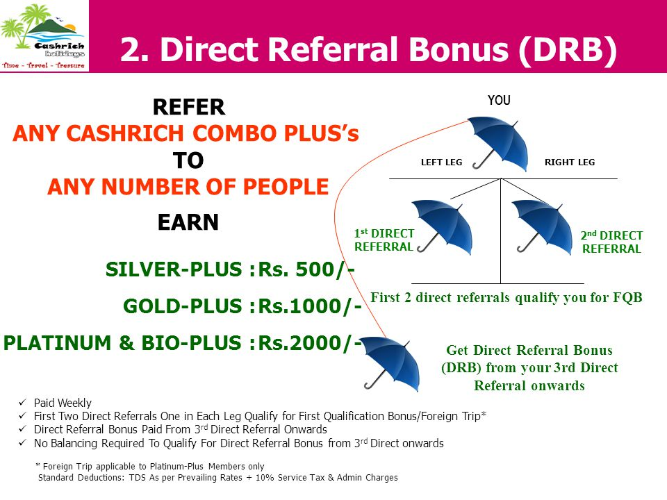 2. Direct Referral Bonus (DRB)