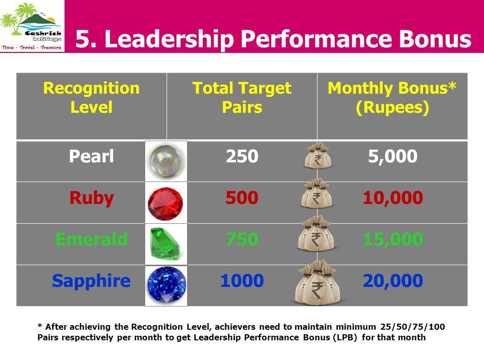 5. Leadership Performance Bonus Monthly Bonus* (Rupees)