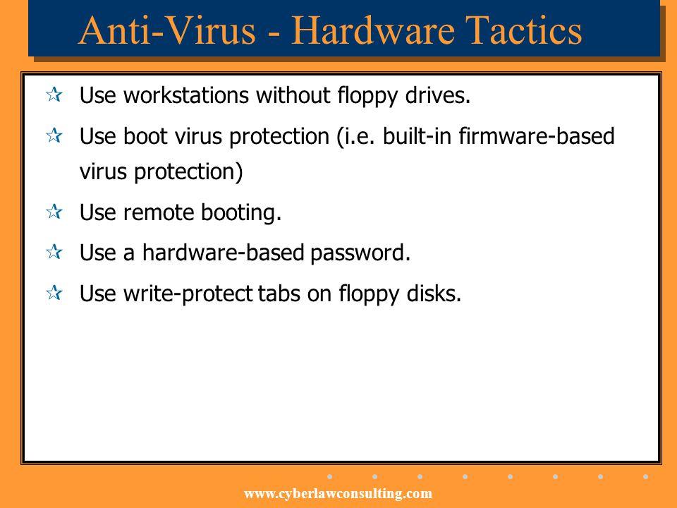 Anti-Virus - Hardware Tactics