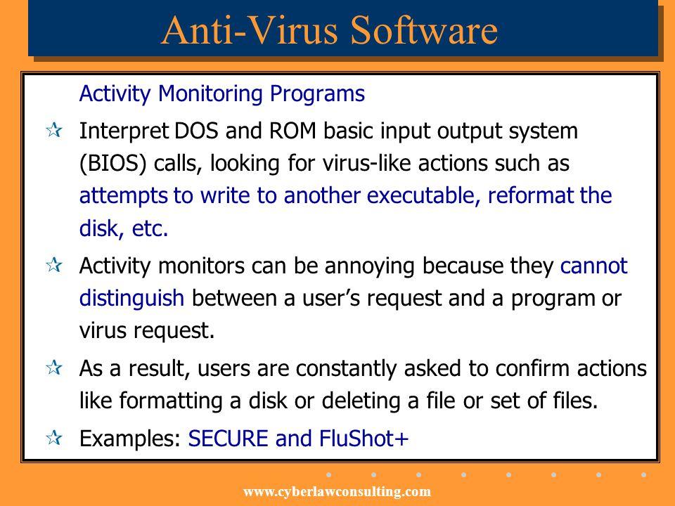 Anti-Virus Software Activity Monitoring Programs