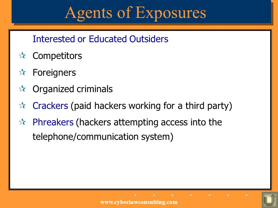 Agents of Exposures Interested or Educated Outsiders Competitors