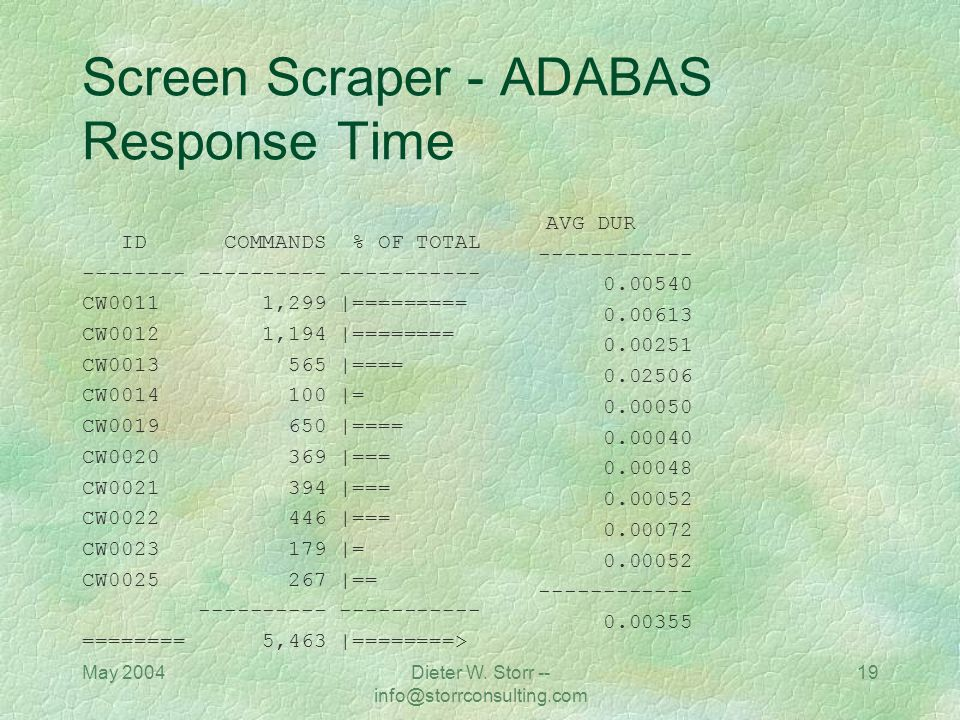 Screen Scraper - ADABAS Response Time