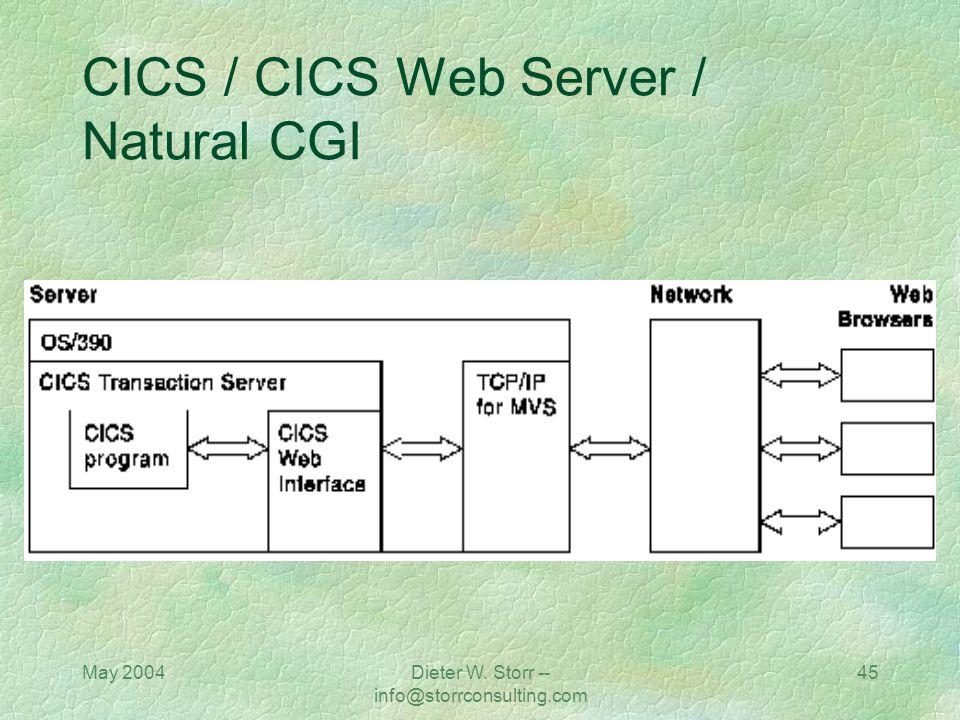 CICS / CICS Web Server / Natural CGI