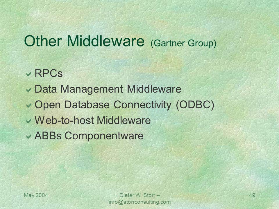 Other Middleware (Gartner Group)