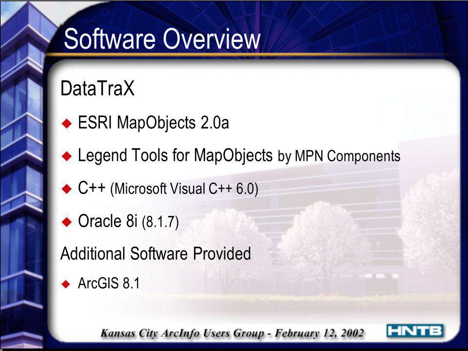 Software Overview DataTraX ESRI MapObjects 2.0a