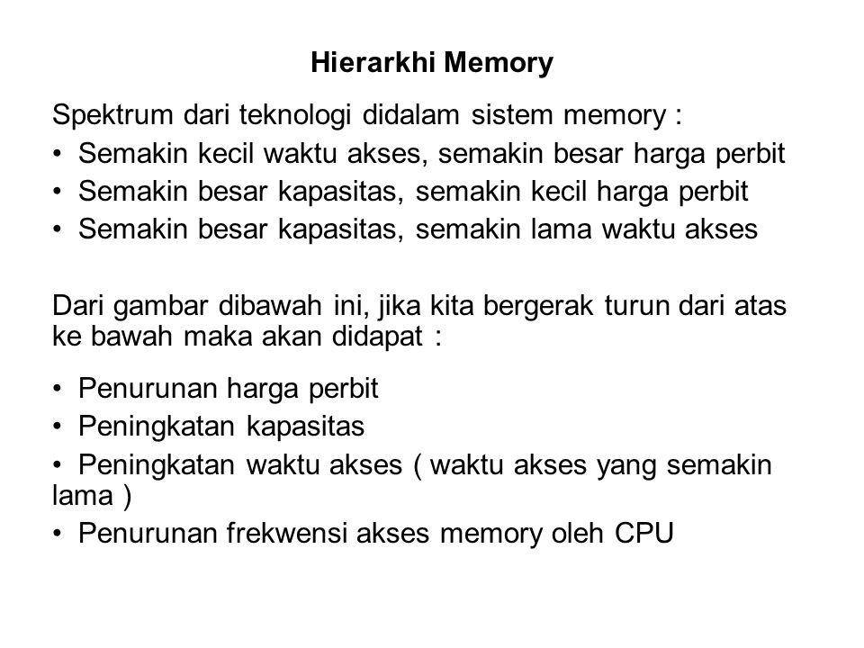 Hierarkhi Memory Spektrum dari teknologi didalam sistem memory : Semakin kecil waktu akses, semakin besar harga perbit.