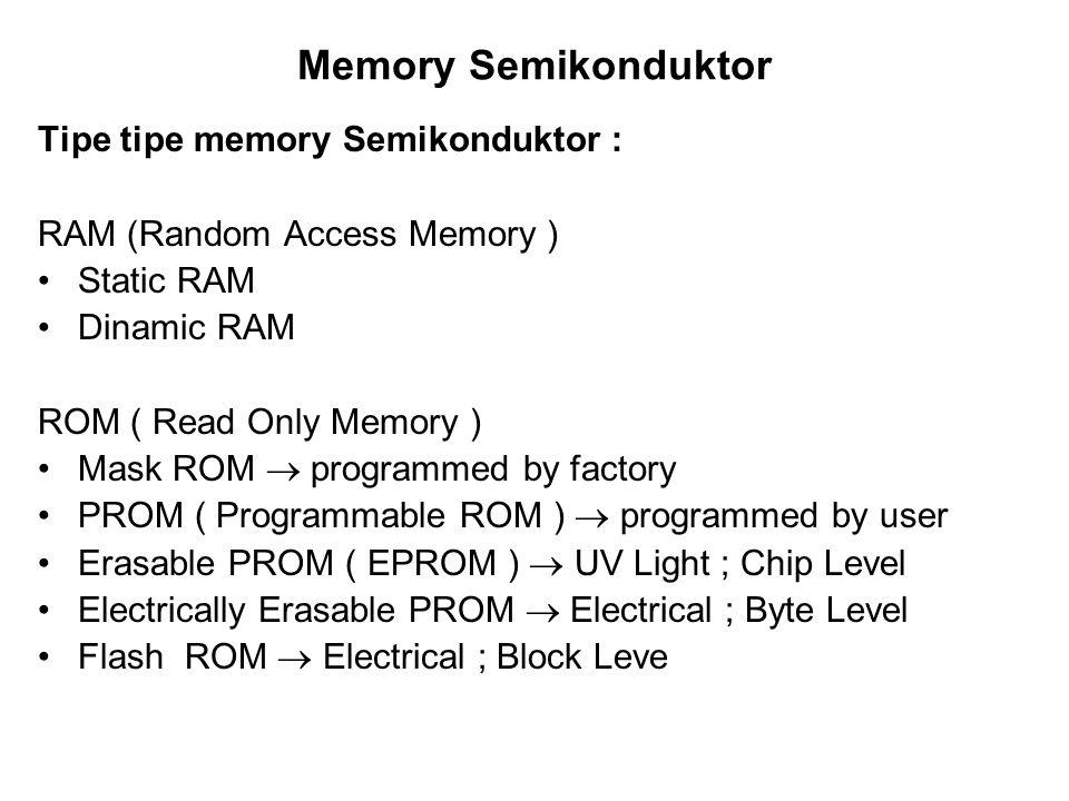 Memory Semikonduktor Tipe tipe memory Semikonduktor :