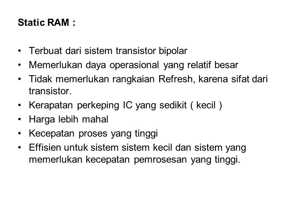 Static RAM : Terbuat dari sistem transistor bipolar. Memerlukan daya operasional yang relatif besar.