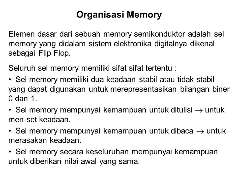 Organisasi Memory