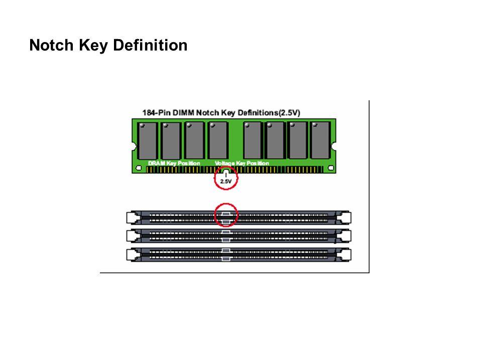 Notch Key Definition