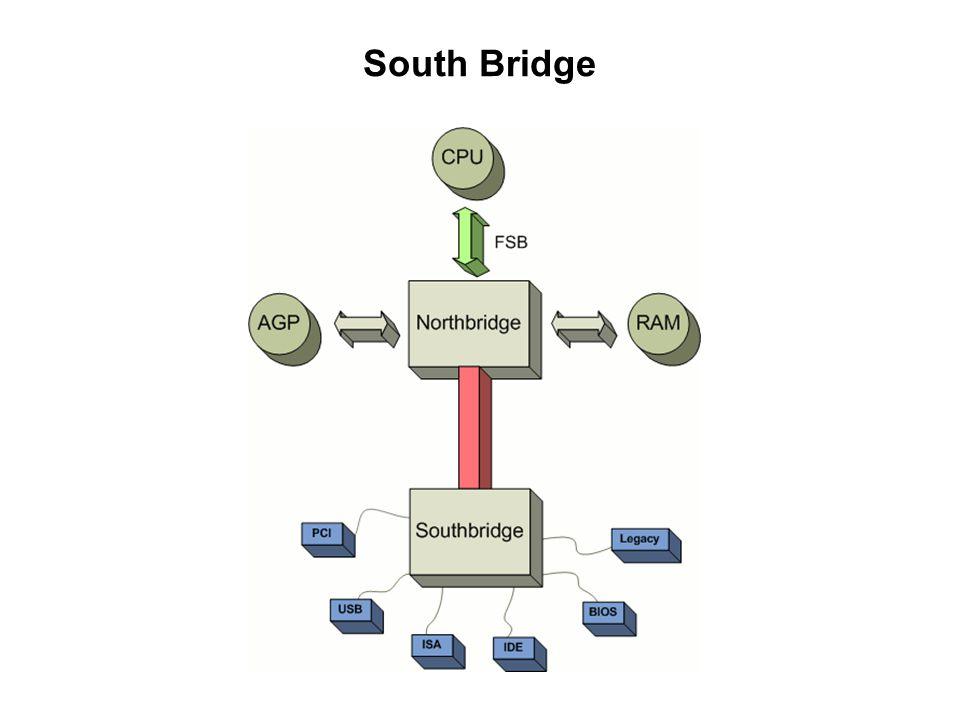 South Bridge