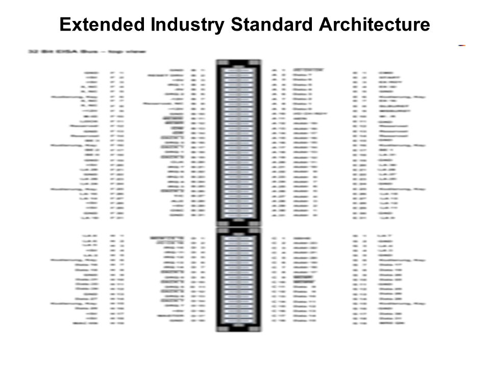 Extended Industry Standard Architecture