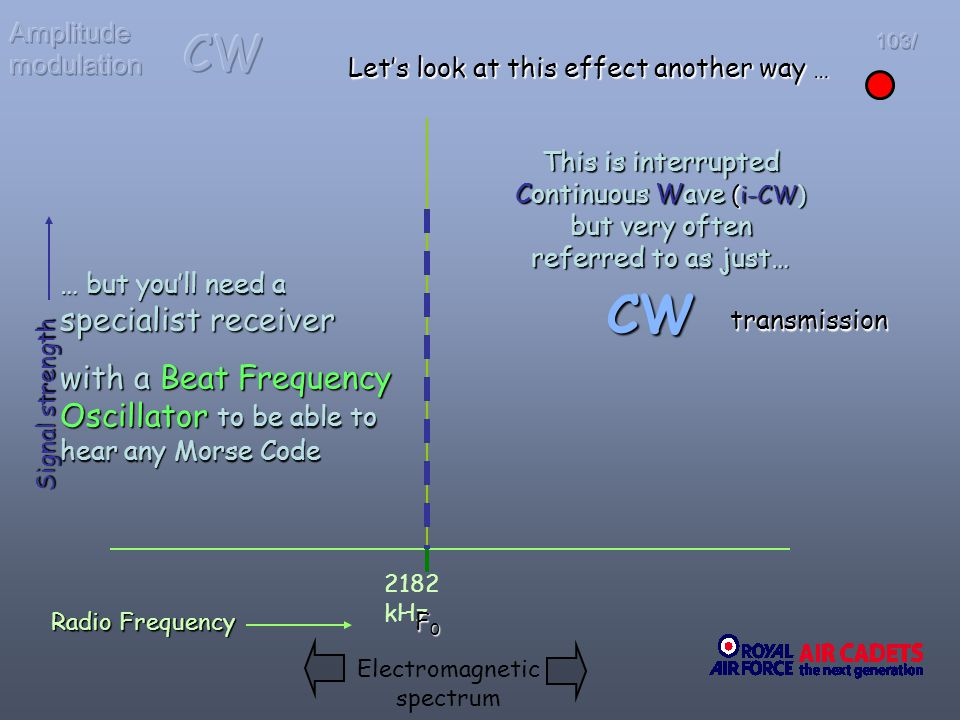 Amplitude modulation CW. 103/ Let's look at this effect another way …